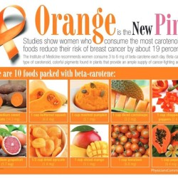 Orange Is the New Pink