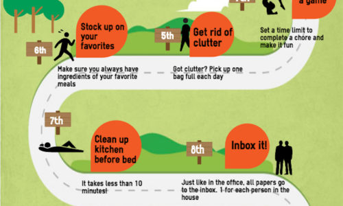 9 Hacks at Home for More Free Time